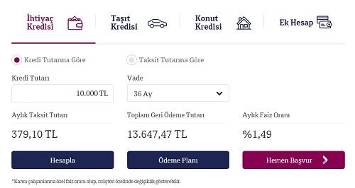 Finansbank 3 Ay Ertelemeli Kredi
